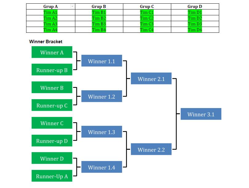 e-sport table 1